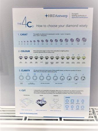 How to choose diamonds wisely.
