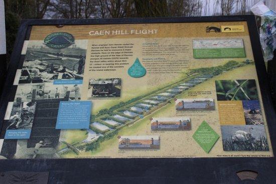 Caen Hill Cafe: Information board