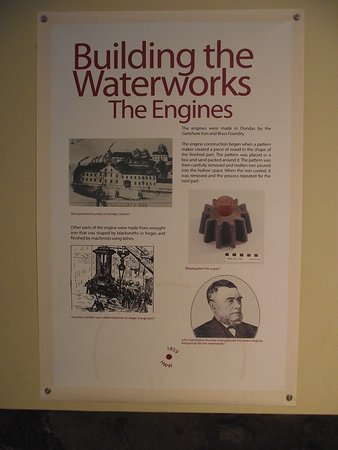 Hamilton Museum of Steam & Technology: CANADA - HAMILTON - MUSEUM OF STEAM & TECH #5 - INFO BOARD ON WATERWORKS HISTORY