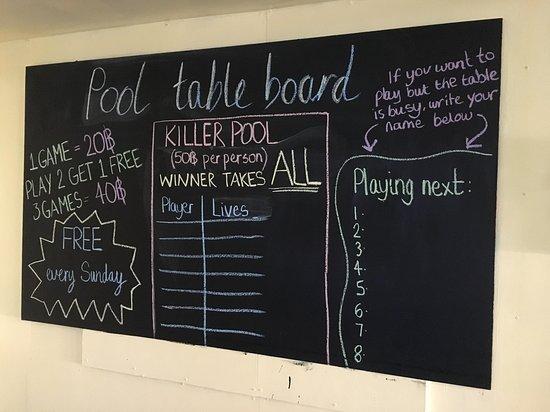 Got ourselves a blackboard, Killer pool anyone?