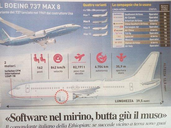 San Marcello, Italy: Compagnie aeree che usano il boeing 737 Max 8