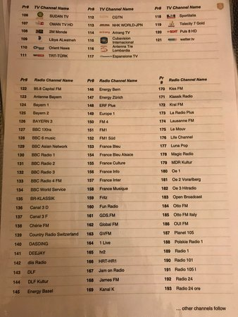 Список каналов TV