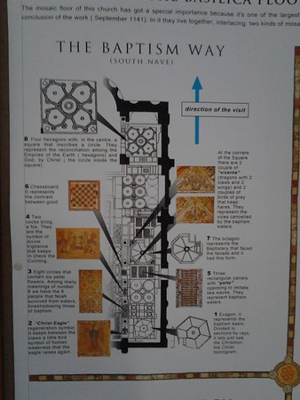 An information panel describing the Baptism Way