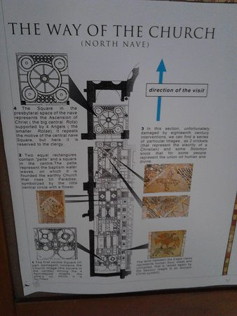 An information panel describing the Way of the Church
