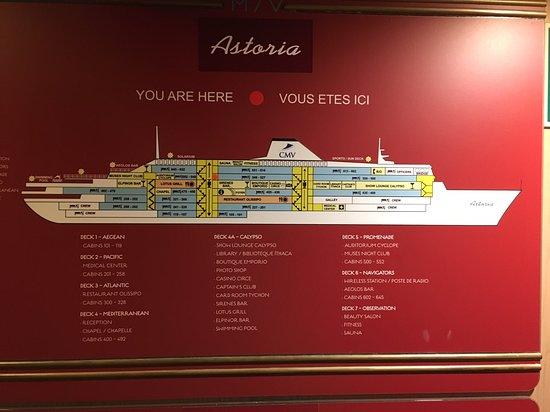 Astoria: Ship diagram