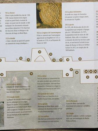 Courmangoux, Francja: Le flyer du sentier Mémoire de Pierre