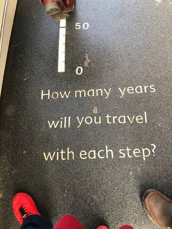 Hayden Planetarium: looong loong distance....
