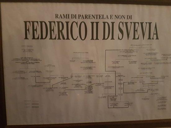 Bilde fra Museo delle Cere
