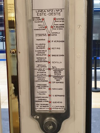 Madrid Metro Updated July 2019 Top Tips Before You Go With