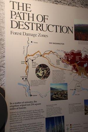 The path of destruction