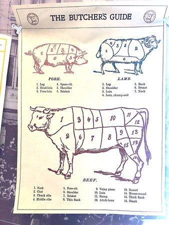 Butcher's guide
