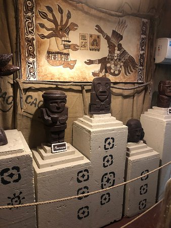 Museum of Chocolat