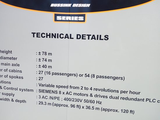 descrizione tecnica