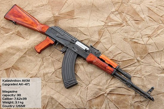Expérience de tir au pistolet de Kiev