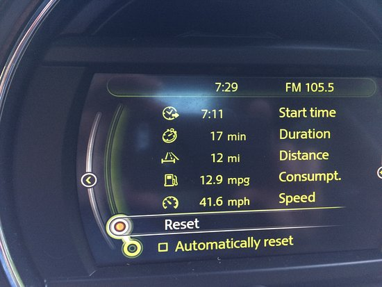 We!!! a 41.6mph average here. 318 turns in 11 miles. Floored a bit...yup only 12.9mpg where I normally get 32mpg!!!