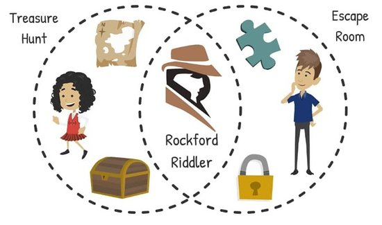 Rockford Riddler