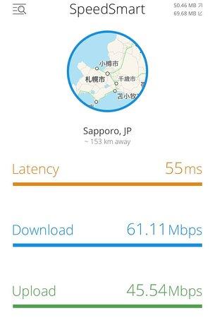 ホテル 無料WiFiのスピード実測値