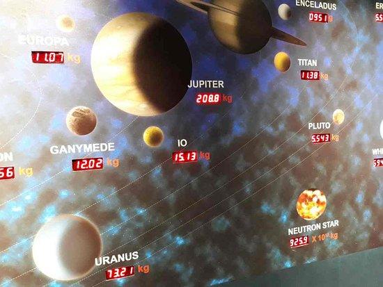 M P Birla Planetarium