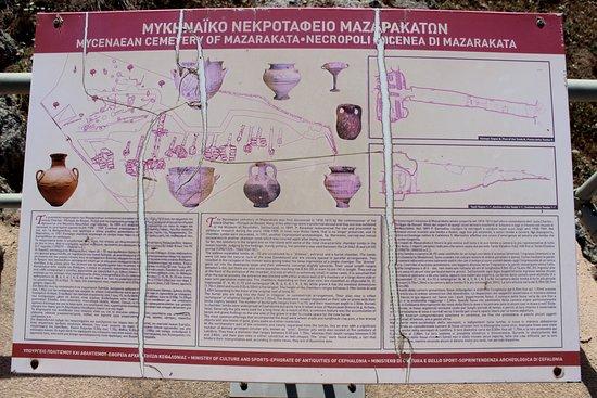 Mazarakata Mycenaean Cemetery: Schautafel