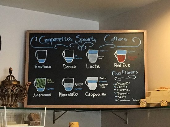 Coffee Selections