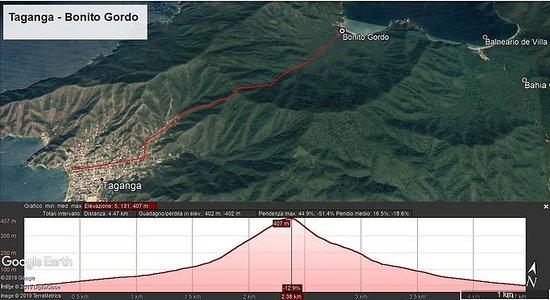 Ancestral Trekking - Santa Marta