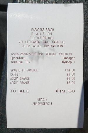 Troppi gusci, troppi euro ...
