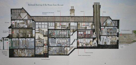 Marlborough, UK: Cross section of the house