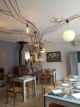 Milin Ruz: modern interior
