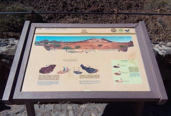 The El Teide Info-board...