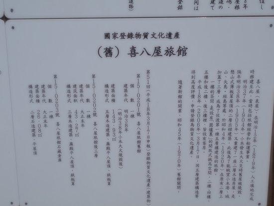 Kihachiya Ryokan