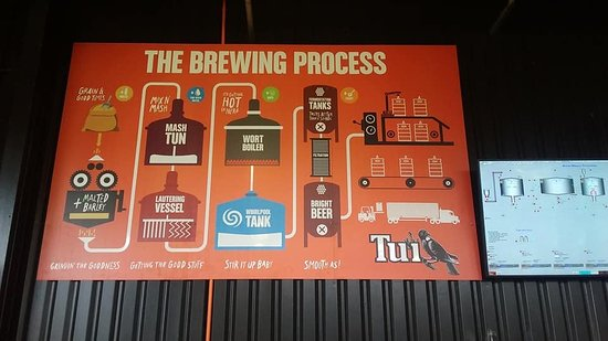 Tui Brewery: The brewing process.