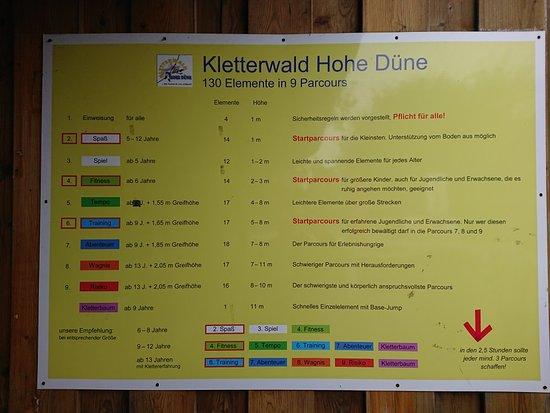 Kletterwald Hohe Dune