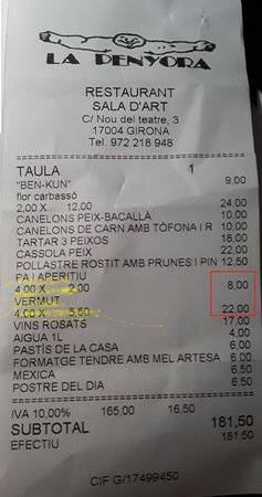 Como se ve, nos cobran 2 euros por barba por el pan y un chupito de boniato con no sé qué, y 5,50 euros por barba por un vermout con hielo frapé y 3 olivitas
