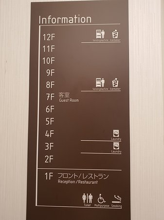 Number of floors in the hotel