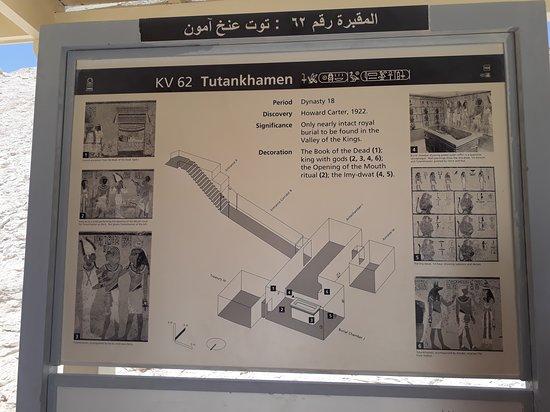 Луксор, Египет: plano