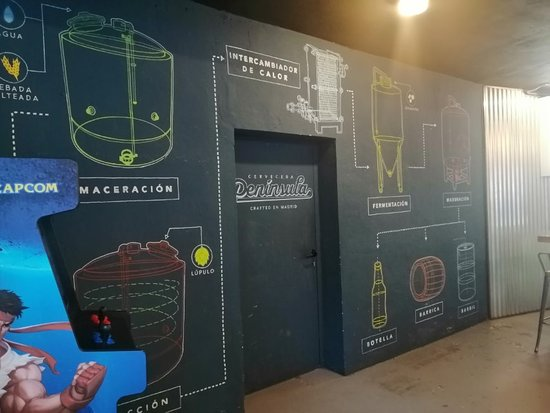 Cervecera Peninsula