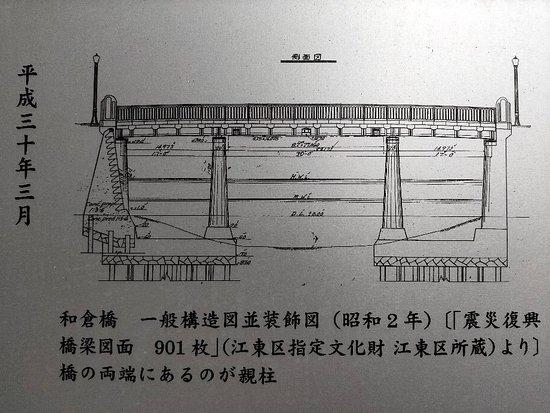 Wakurabashi Oyabashira 2