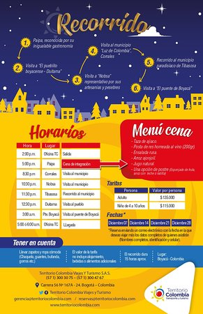 Territorio Colombia: Potoo