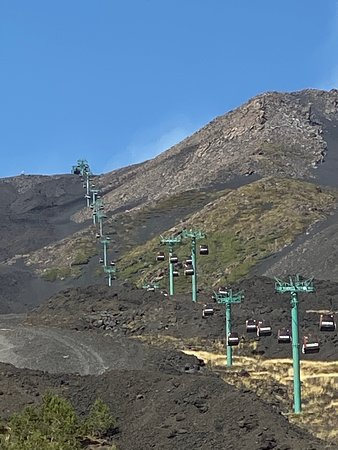 The Cable Cars Heading Up the Mountain