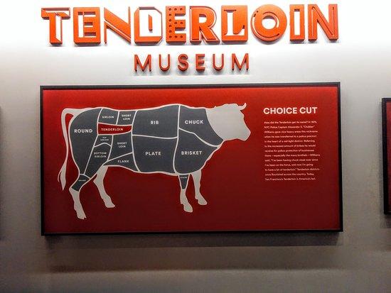 Tenderloin Museum