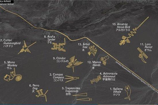 Nasca Arqueológico
