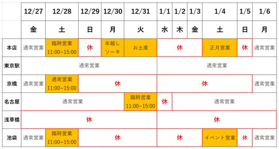 Soranoiro Tonkotsu & Kinoko Kyobashi: 2019-2020年の年末年始は12/29-1/5まで休業とさせていただきます。新年1/6から営業再開しますので、皆様のお越しをお待ちしております。  We close from 29th Dec to 5th Jan, and resume 6th Jan 2020. Looking forward to serving you again and hope all of you Happy New year!!