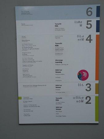 Museum directory