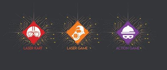 Laser Zones