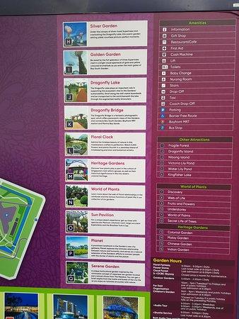 information regarding various types of divisions in garden