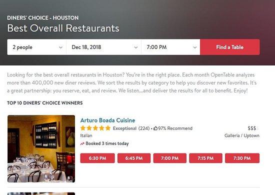 Private Wine Room Picture Of Arturo Boada Cuisine Houston