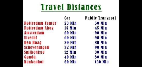 Hoogvliet, Nederland: Distance Locations