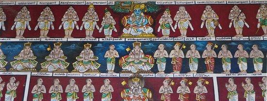 Tirunelveli District, อินเดีย: Great devotees of lord Vishnu