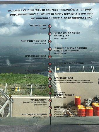 Northern District, Israel: חוות הרוח בגלבוע