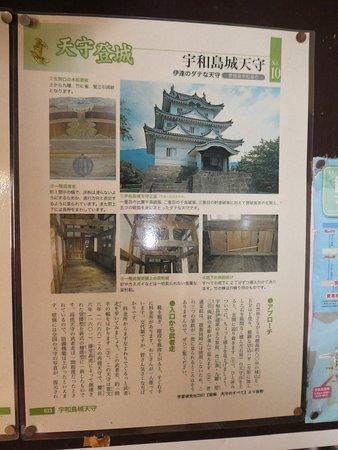 Uwajima, Japonsko: 天守閣の説明